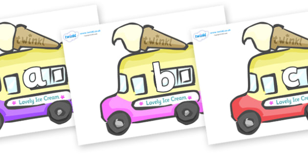 Phase 2 Phonemes on Ice Cream Vans - Phonemes, phoneme, Phase 2, Phase two, Foundation, Literacy, Letters and Sounds, DfES, display