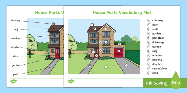 A1 Tapiz De Vocabulario Las Partes De La Casa En Ingl 233 S