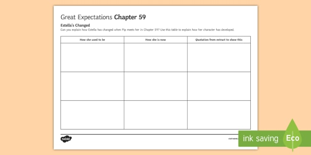great expectations character analysis of trabbs boy A summary of chapters 27–35 in charles dickens's great expectations  the tailor's boy,  character analysis characters.