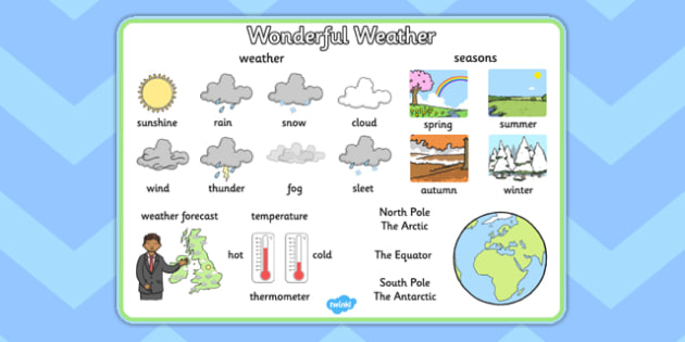 Wonderful Weather Word Mat - word mat, wonderful weather, weather