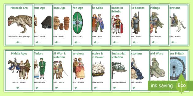 Homework help history timeline