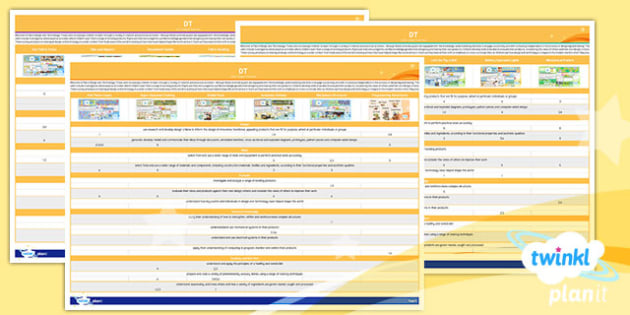 PlanIt DT Subject Overview - planit, dt, design and technology, subject, overview, unit, work, scheme, lessons, packs, teach