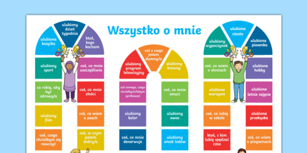All About Me Board Game Polish