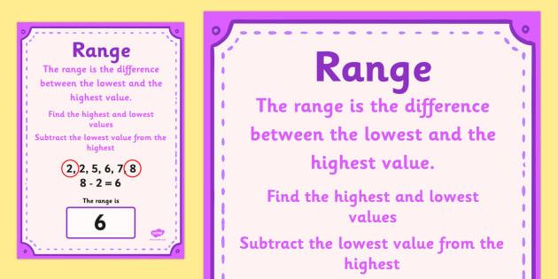 Range Poster - range, range definition, range display poster, numeracy range poster, ks2 numeracy poster, mean mode median and range, definition of range