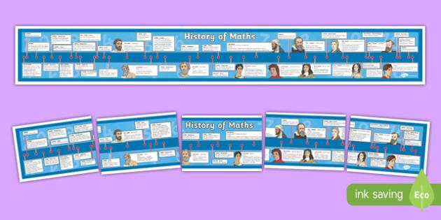 History of Maths Display Timeline