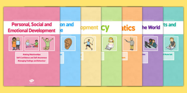 EYFS Learning Journey Area of Learning Dividers - dividers, area