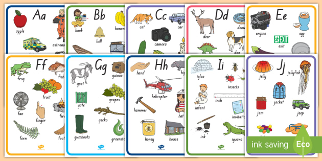 Letter Sound - Common Sounds Display Posters - Dyslexia ...