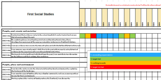 Scottish CfE First Social Studies Assessment Spreadsheet - CfE, planning, tracking, social studies, history, people in the past, geography, people and place, people in society, environment, economy, business