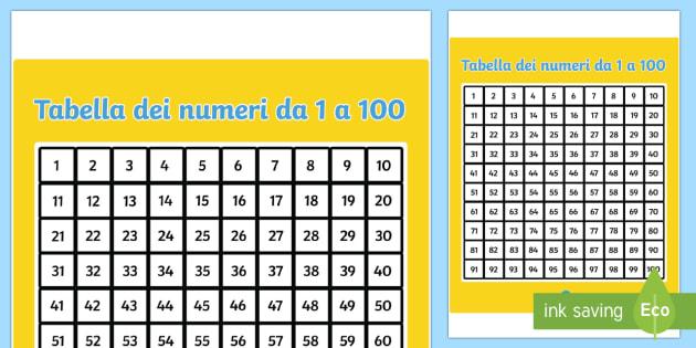 qual è la media matematica dei numeri interi da 1 a 100 ...