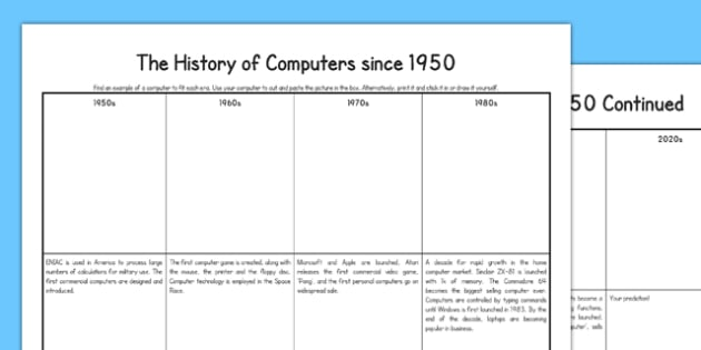 Computers Since 1950 - PC, laptop, netbook, word processor, smart phone