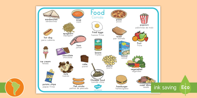 Food Word Mat Us English Spanish Latin Food Word Mat Food