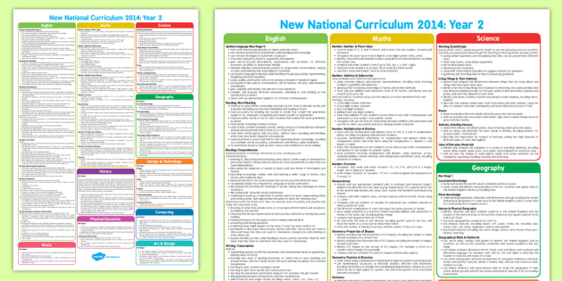 KS1 2014 Curriculum Posters Year 2 - key stage one, year two