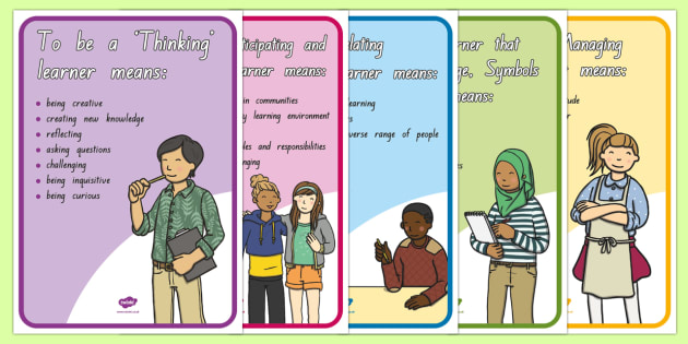 New Zealand Key Competencies with Descriptors Display Posters
