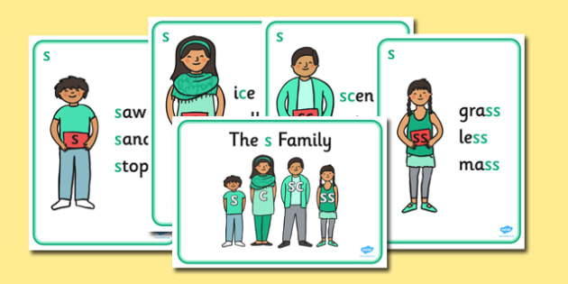 s Sound Family Member Posters- s, s ound, sound families, s sound family, sound posters, s sound poster, poster, sounds, letters, words, literacy, english