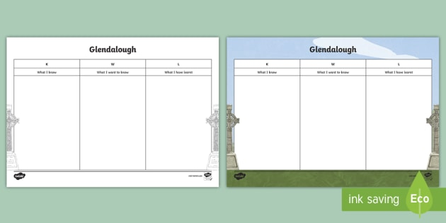 Glendalough KWL Grid - Ireland, The Land of Saints and Scholars,early christian Ireland,Irish saints, monastic Ireland, Gle