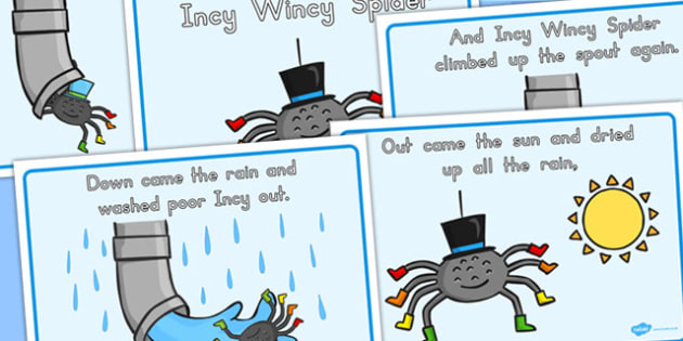 Incy Wincy Spider Story Sequencing - Australia, Incy, Wincy