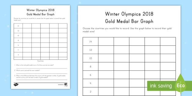 Winter Olympics 2018 Gold Medal Graphing Worksheet Bar