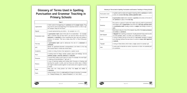 Glossary Of Terms To Help Parents >> Year 1 Spag Glossary Parent And Carer Information Sheets