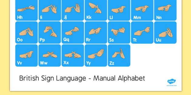 British Sign Language Manual Alphabet Large Posters - posters