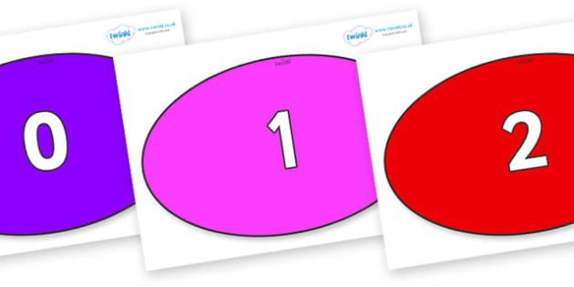 Numbers 0-31 on Ovals - 0-31, foundation stage numeracy, Number recognition, Number flashcards, counting, number frieze, Display numbers, number posters