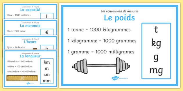 Measurement Conversion Display Posters French - french, measurement conversion, display, poster, sign, banner, measuring, measurement, convert, converting, kilometres, metres, centimetres, millimetres, kilograms, grams