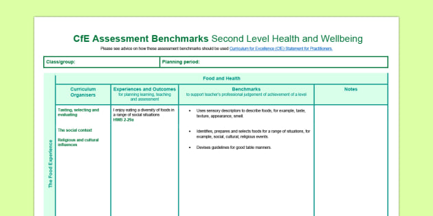education benchmark assessment What is benchmark assessment benchmark assessments are the prescription tests for diagnostic assessments benchmark tests are completed overtime and in an ongoing manner such as every.