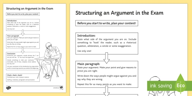 GCSE How to Structure an Argument Worksheet / Activity Sheet