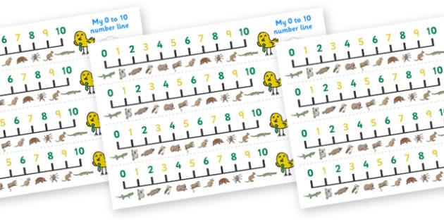 0-10 Number Line (Australian Animals) - Counting, Numberline, Number line, Counting on, Counting back, kangaroo, wallaby, kookaburra, wombat, crocodile, koala, possum