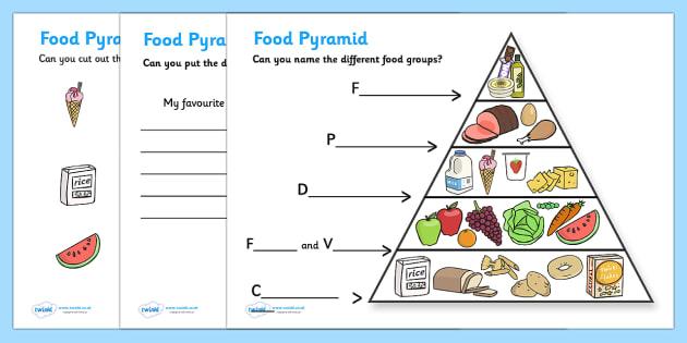 Food Writing Pyramid Activity - food pyramid, food groups, literacy, writing, food activity