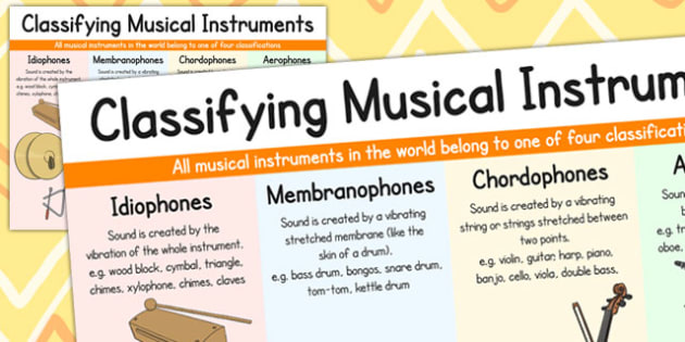 Classifying Musical Instruments Poster - poster, display, music