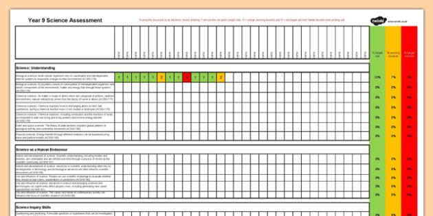 Australian Curriculum Year 9 Science Assessment -Y9, year 9, aims, curriculum, objectives, descriptors, assessment, spreadsheet, levels, Australia