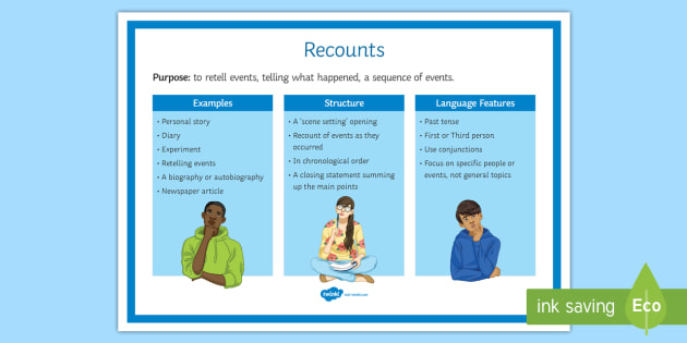 KS3 Features of Recounts Display Poster - Features of ...