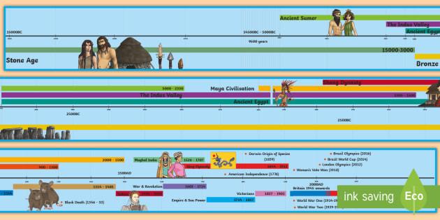 2014 Curriculum KS2 British and World History Timeline - KS2