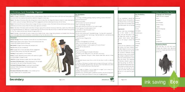 A Christmas Carol Knowledge Organizer Fact Sheet