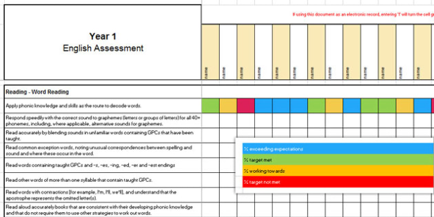 The ULTIMATE assessment and curriculum tool