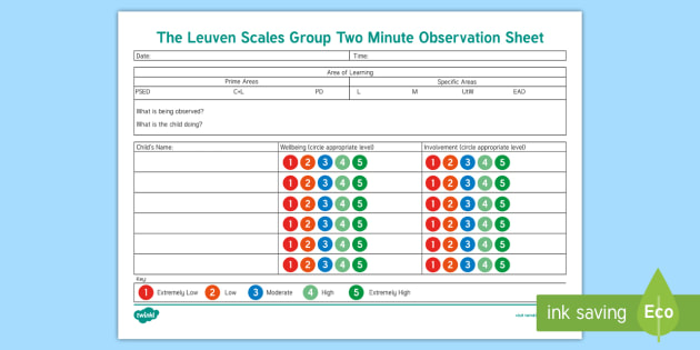 The Leuven Scales Group Observation Sheet - Leuven Scales