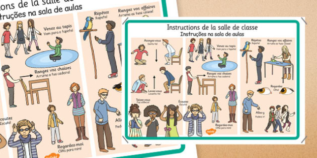 French Instruções na sala de aulas Portuguese Translation - portuguese, classroom, instructions, display, posters