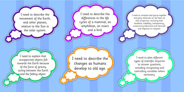 2014 National Curriculum Science Assessment I need to Thought Bubbles