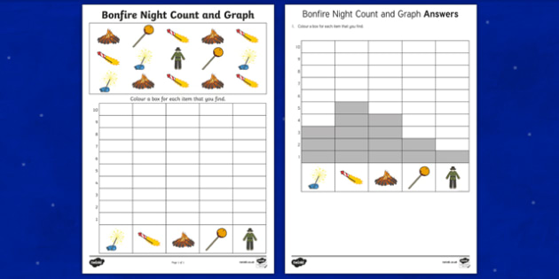 Bonfire Night Themed Count and Graph Activity Sheet, worksheet