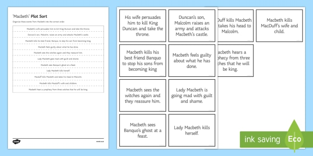 Gcse Macbeth Revision Plot Sort Worksheet Activity Sheet