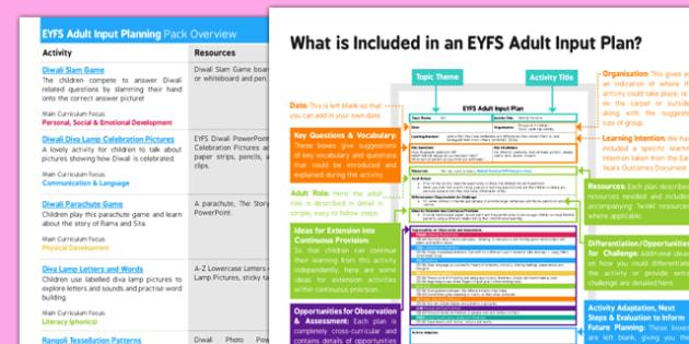 Diwali EYFS Adult Input Planning Pack Overview - diwali, eyfs, adult, input, planning, pack, overview