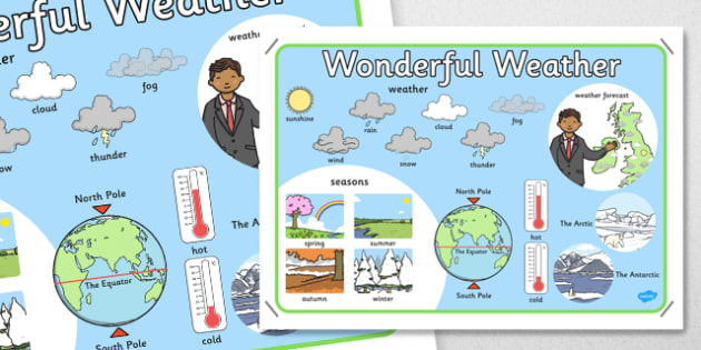 Wonderful Weather Display Poster A4 - display, poster, weather