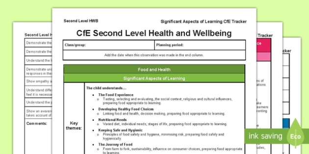 Health and Wellbeing Significant Aspects of Learning and Progression Framework CfE Second Level Tracker-Scottish