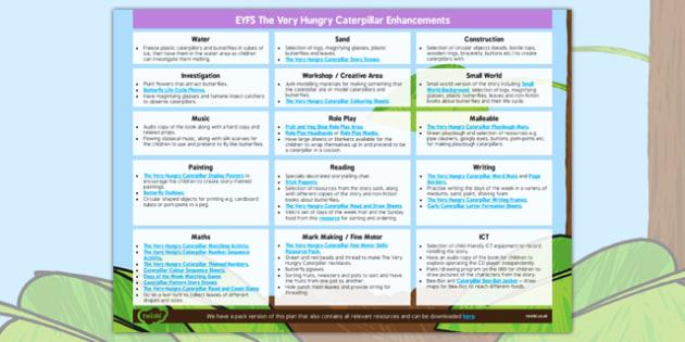 EYFS Enhancement Ideas to Support Teaching on The Very Hungry Caterpillar - caterpillar
