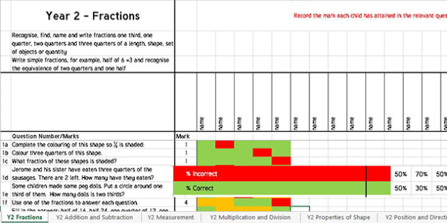 Year 2 Term 3 Assessment Tracker Spreadsheet - year 2, term 3, assessment, assess, tracker, spreadsheet
