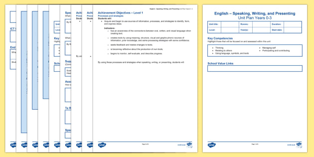 New Zealand English Years   Unit Plan Template  New Zealand