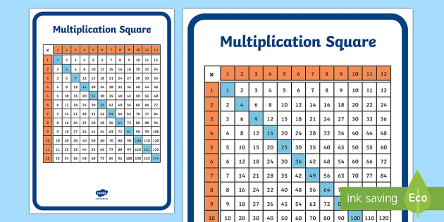 Multiplication Square 12 By 12 Multiply Square Times