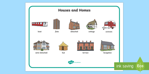 Houses And Homes Word Mat Houses And Homes Houses