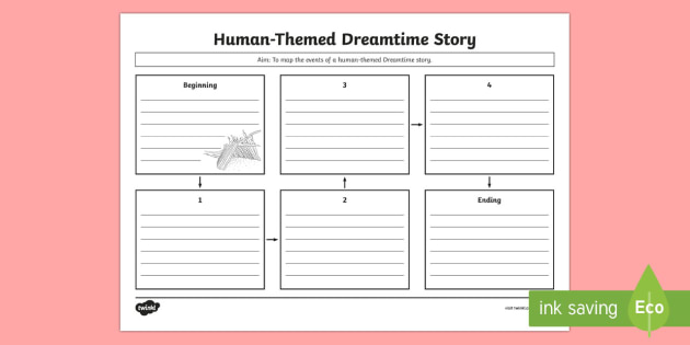 Aboriginal Dreaming Human Themed Story Map Worksheet Activity