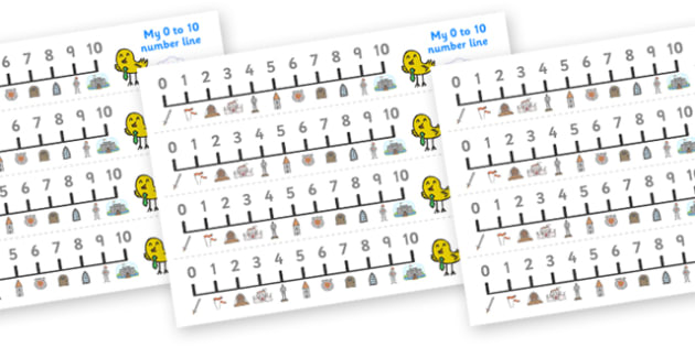 Castles and Knights Number Line (0-10) - Knights, Castles, Maths, Math, numberline, numberline display, Castles and Knights, maiden, castle, tower, dragon, sword, horse, flag, shield, dungeon